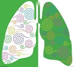 Mikor kontrollált az asztma?